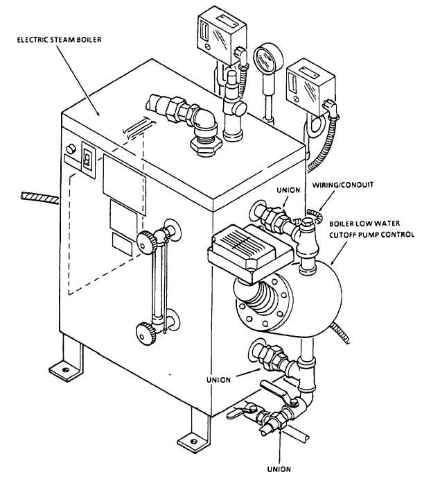proper trailer wiring diagram figure 5 14 boiler low water cutoff pump control removal