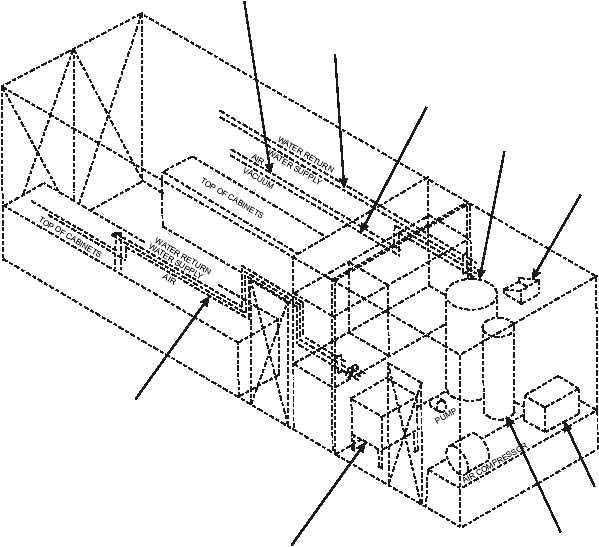 Figure 1 7 Water Air And Vacuum System Functional Diagram