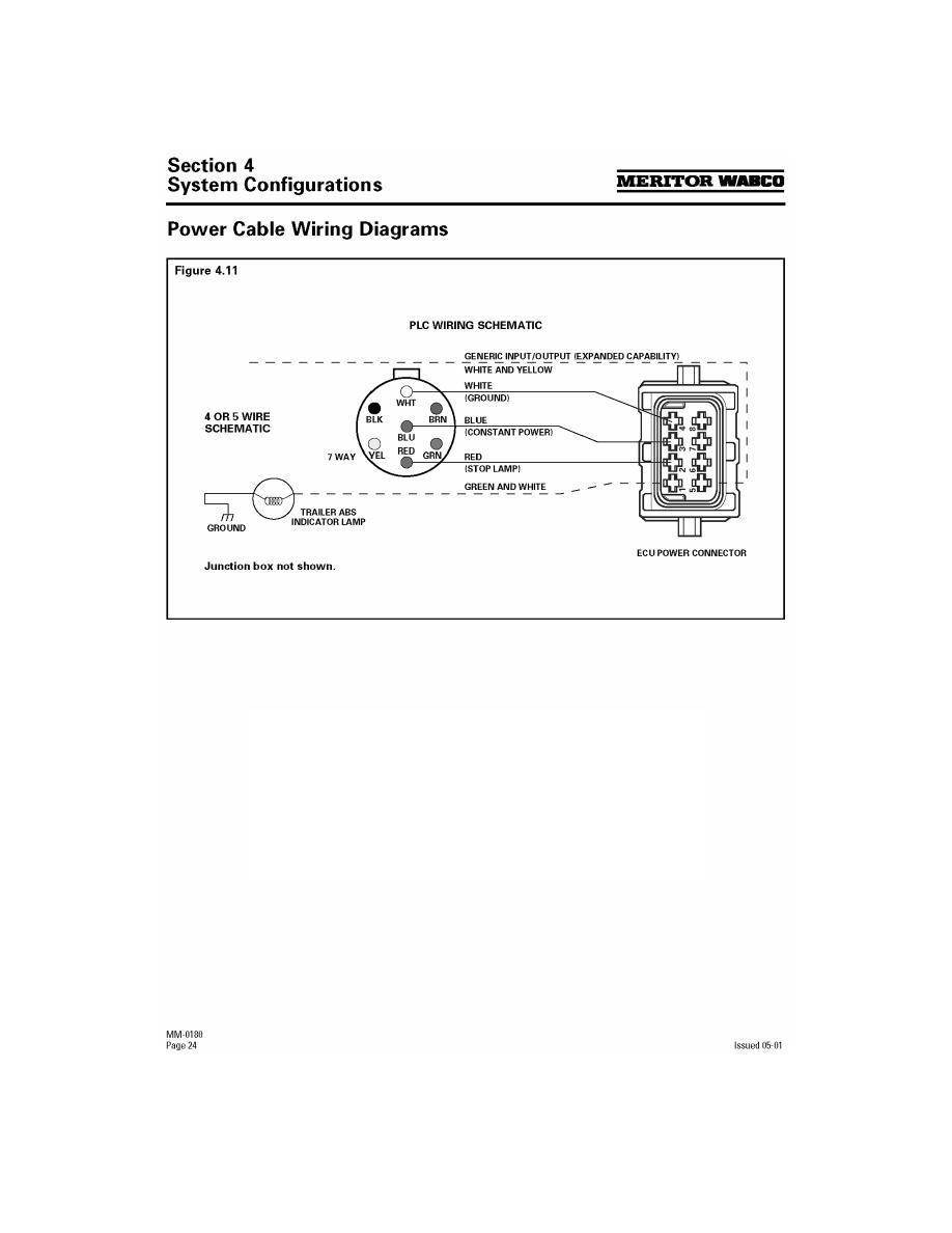 Power Cable Wiring Diagrams Meritor Wabco Diagram Tm 9 2330 326 14p