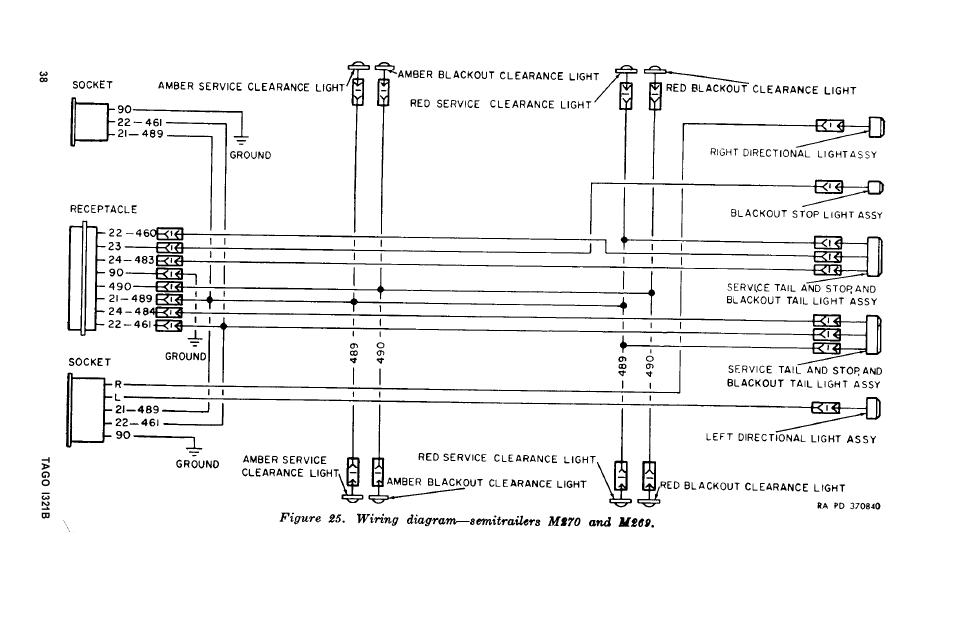 Semi Trailer Wiring Diagram With Lights Free Wiring Diagrams